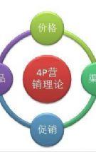 升级传统营销:从传统营销的4P到互联网的五大解决方案!
